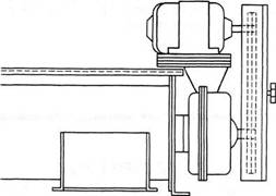 Screw Conveyor Drives