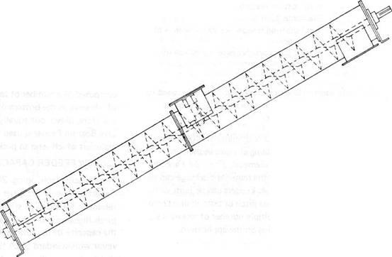 Tubular Trough and Half Pitch Screw Conveyor